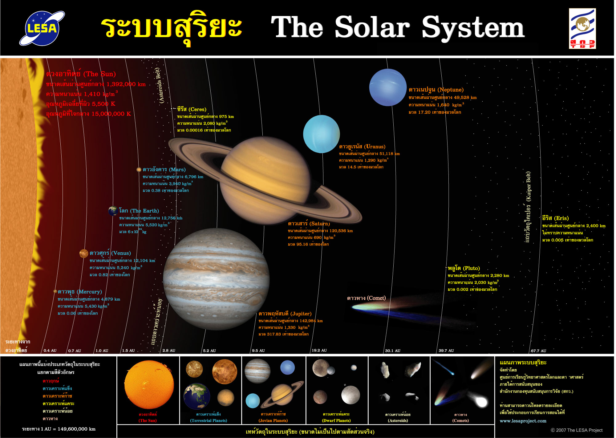 Solar System Outline - Pics about space